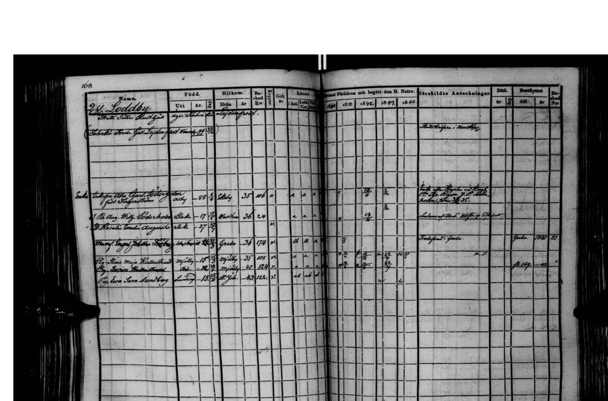 Household Examination Record for Loddby 1841-1844