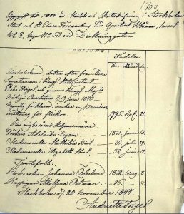 Mlle Frigel's census record for 1845.