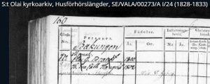 Household examination record for CG Brandt and Eva Catharina Hanqvist.